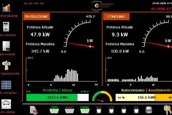 EnergyMonitor Home
